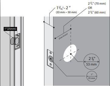 Ultraloq U-Bolt Pro Cutting Template